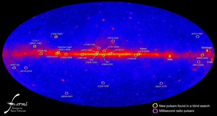 Este mapa de todo o céu mostra as posições e nomes dos 16 novos pulsares detectados pelo FERMI (em amarelo) e 8 pulsares de milissegundo (magenta) estudados através do LAT. Os famosos pulsares Vela, Crab (caranguejo) e Geminga (à direita) são os mais brilhantes. Os pulsares Taz, Eel, Rabbit (coelho) foram assim chamados em função das nebulosas as quais eles energizam. O pulsar Gamma Cygni reside dentro de uma nebulosa remanescente de supernova de mesmo nome.