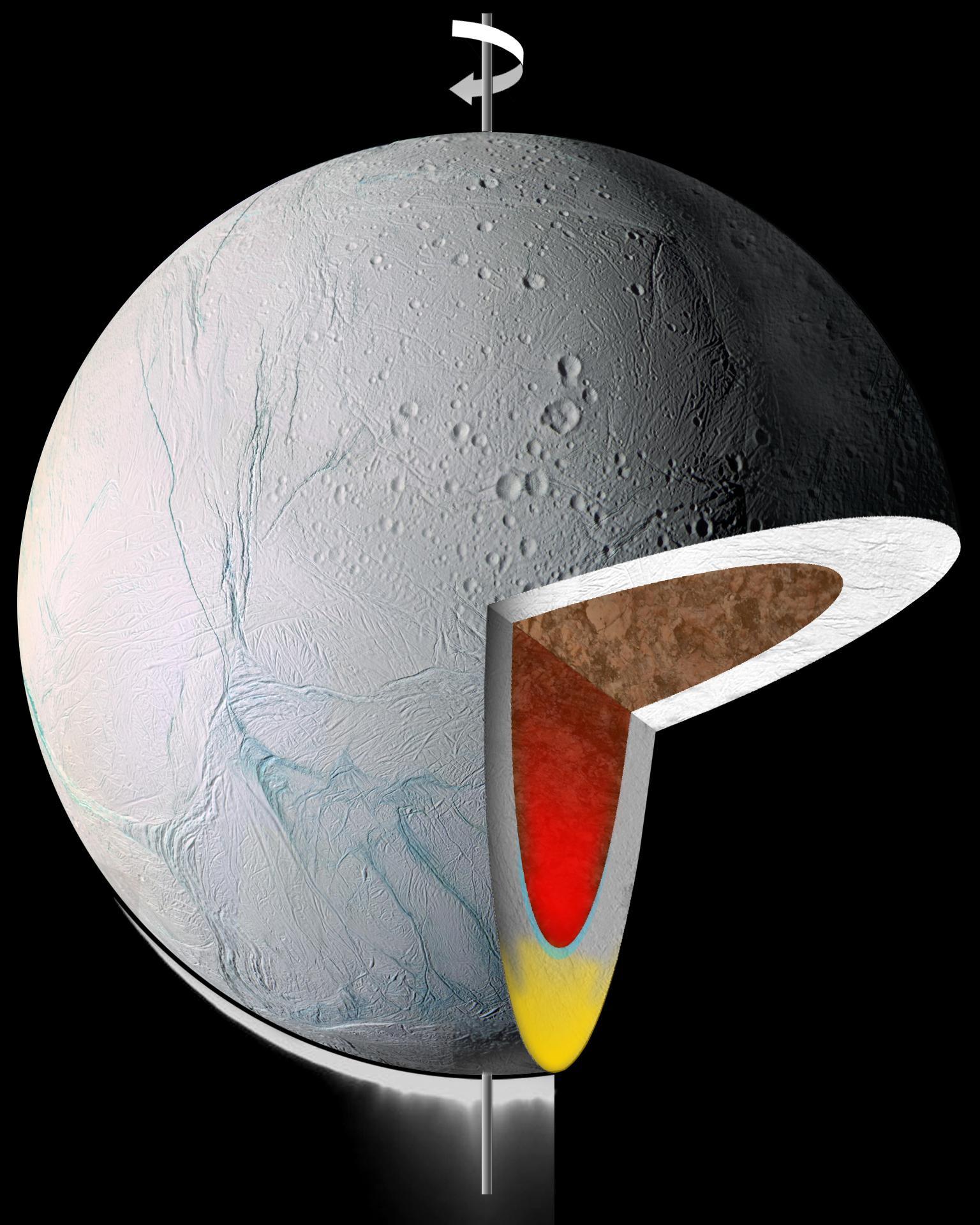 Corte em Enceladus para visualização do seu interior quente