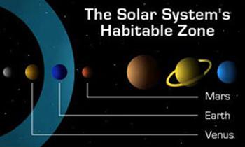 A visão tradicional da zona habitável do nosso Sistema Solar pode ser injustamente restritiva. Este pode também ser o caso para outros sistemas estelares. Crédito: NASA