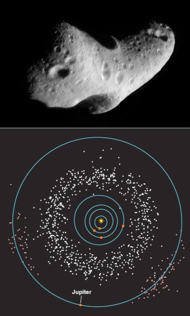 O cinturão de asteróides situa-se entre as órbitas de Júpiter e Marte e contém uma enorme quantidade de asteróides. Crédito: diagrama — Minor Planet Center; imagem — NASA/Johns Hopkins University Applied Physics Laboratory