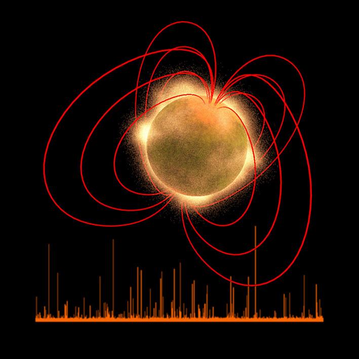 Acima: ilustração de um magnetar. Abaixo: dados do XMM-Newton. Crédito: ESA