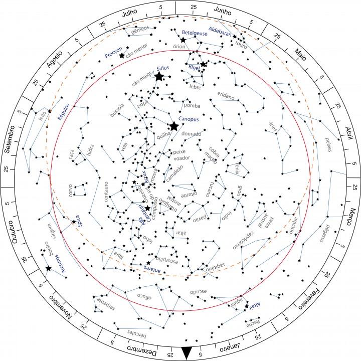 Carta celeste que mostra as constelações no Hemisfério Sul