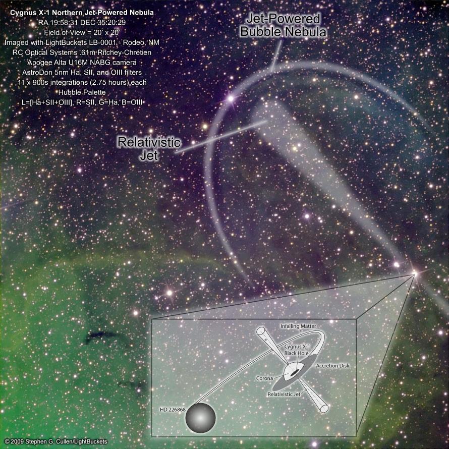 Microquasar Cygnus X-1 e seu jato relativístico fotografado por Steve Cullen