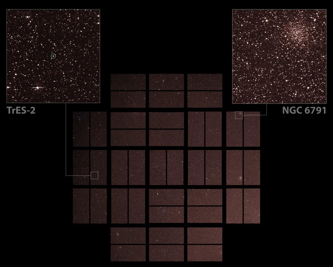 Esta imagem da missão Kepler mostra o campo de visão total do telescópio: uma área rica em estrelas nas constelações de Cygnus e Lira. O aglomerado estelar NGC 6791 e uma estrela com exoplaneta conhecido, a TrES-2, estão destacadas na imagem. O aglomerado tem 8 bilhões de anos de idade e dista 13.000 anos-luz da Terra. Ele é classificado como 'aglomerado-aberto' pois suas estrelas estão fracamente ligadas pela gravidade e começaram a se espalhar. TrES-2 é um planeta do tipo 'Júpiter-quente' que cruza em frente de sua estrela hospedeira (trânsito) a cada 2,5 dias. O telescópio orbital Kepler tem a capacidade de buscar por exoplanetas em trânsito com dimensões similares a da Terra.