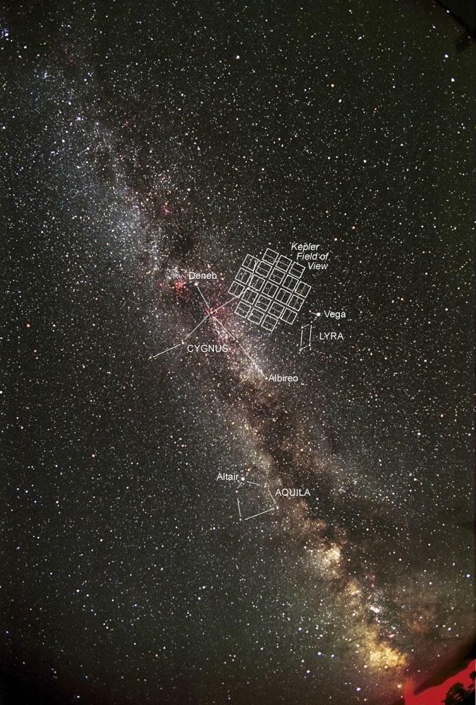 Imagem mostra o campo de visão do Kepler na Via Láctea, entre as constelações de Cygnus e Lyra. Crédito: Carter Roberts
