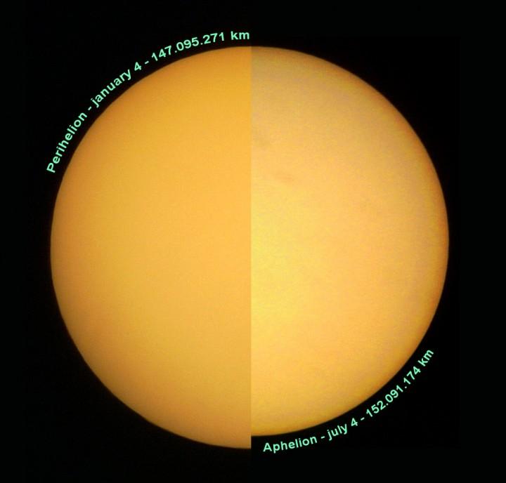 Mosaico mostra uma comparação do tamanho visual do Sol no periélo (147095271 km) de 04 de janeiro de 2008 e no afélio (152091174 km) em 04 de julho de 2009