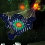 Os campos magnéticos dominam a formação de estrelas?