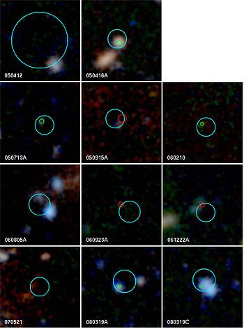 Imagens obtidas pelo observatório Keck I no Hawaii. Compões esse mosaico de 11 galáxias de onde originaram os GRBs obscuros. Os círculos indicam a posição da explosão determinada pelo satélite SWIFT da NASA, ou complementado por observações terrestres ópticas ou infravermelhas que em todos os casos apresentam uma tênue galáxia. Distantes bilhões de anos-luz da Terra, estas galáxias aparecem apenas como fracos pontos desfocados em telescópios terrestres. Crédito: Daniel Perley, Joshua Bloom/Universidade da Califórnia