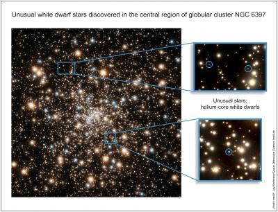 Relatório dos cientistas mostra as anãs brancas com núcleos de hélio descobertas no enxame globular NGC 6397. Crédito: Jay Anderson / Space Telescope Science Institute