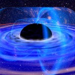 Raio de Schwarzschild de um Buraco Negro: o que significa isso?