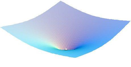 Diagrama ilustra a métrica de Schwarzchild onde a singularidade é representada apenas pela sua massa. O objeto não possui momento angular ou carga elétrica.