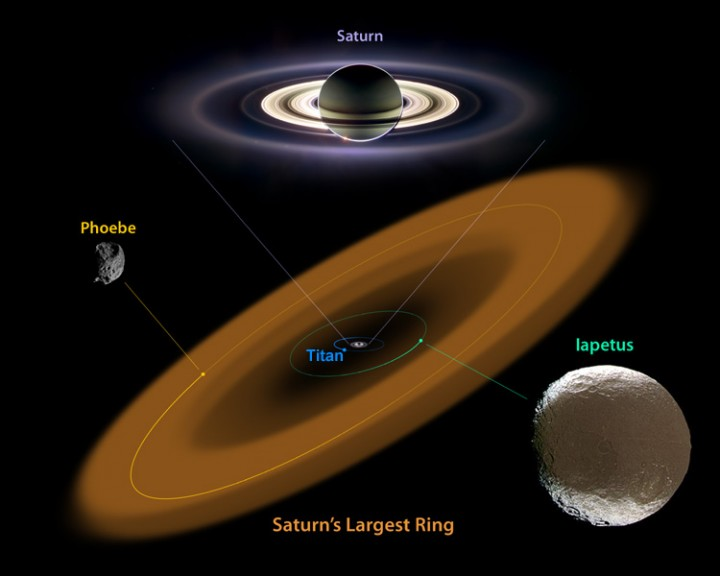 http://eternosaprendizes.com/wp-content/uploads/2009/10/Phoebe+ring+art+Saturn-720x576.jpg