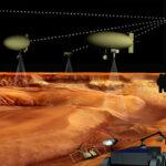 Exército multifuncional de robôs exploradores irá invadir Titã
