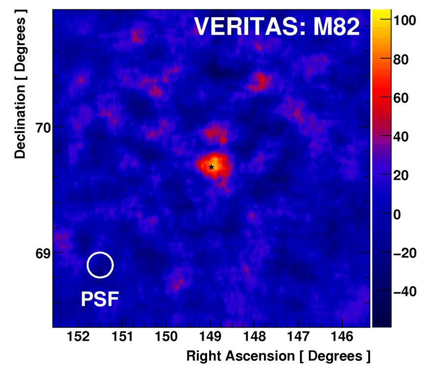 Esta figura em cores representativas mostra a emissão dos raios-gama-de-ultra-alta-energia detectada pelo VERITAS a partir da Galáxia do Charuto (M82). A estrela negra representa a localização da região ativa de explosão de estrelas. A emissão a partir da galáxia explosiva M82 é efetivamente pontual para o VERITAS e o círculo em branco indica o tamanho simulado de uma fonte pontual. Assim, a galáxia M82 inteira estaria contida dentro de um círculo associado a uma fonte pontual. Créditot: CfA/V.A. Acciari