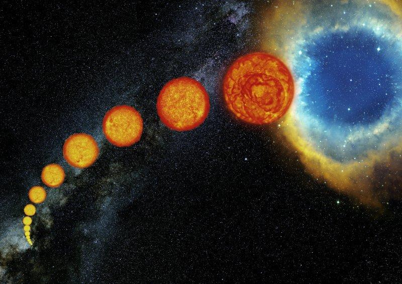 Nascidas do gás e poeira dos berçários estelares, as estrelas semelhantes ao Sol gastam a maior parte de sua vida útil queimando o seu combustível nuclear primário, o hidrogênio, no processo de nucleossíntese que gera o hélio. Após viver esta brilhante e relativamente calma etapa ao longo de bilhões de anos, o hidrogênio do núcleo estelar praticamente se esgota e a estrela passa a processar o hélio em um núcleo muito mais aquecido. Estas 'estrelas anciãs' inflam e ficam gigantescas, mas a temperatura da sua superfície cai à metade tornando-as avermelhadas. As estrelas gigantes vermelhas em geral mostram uma lenta oscilação no seu brilho como uma 'respiração estelar'. Cerca de 30% das estrelas vermelhas anciãs são também afetadas por outras misteriosas mudanças cíclicas na luminosidade. Após esta relativamente rápida e tumultuada fase de sua existência estas estrelas não explodem em dramáticas supernovas (como as estrelas massivas), elas morrem pacificamente formando as belíssimas nebulosas planetárias e deixam suas cinzas em uma pequena remanescente, uma anã branca com cerca da metade de sua massa original.