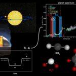 Nova técnica para detectar exoplanetas tipo Terra a partir de observatórios terrestres