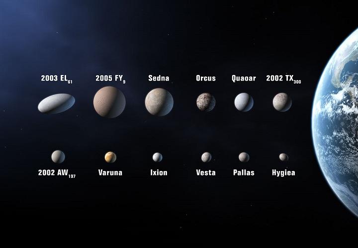 Comparação dos asteróides Vesta e Pallas com outros objetos menores do Sistema Solar