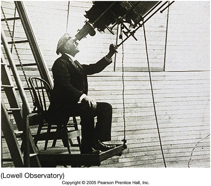 Percival Lowell no Observatório Lowell