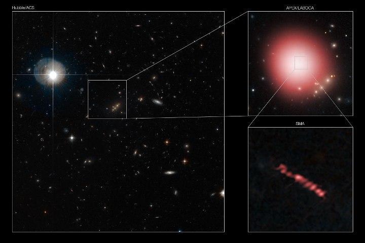 Esta composição mostra a descoberta da galáxia gigante SMM J2135-0102. A imagem à esquerda mostra o enxame galáctico MACS J2135-010217 (centro), que age como lente gravitacional sobre SMM J2135-0102. A imagem do canto superior direito mostra a galáxia SMM J2135-0102 em comprimentos de onda submilimétricos, descoberta pelo ESO usando câmera LABOCA no telescópio Atacama Pathfinder Experiment (APEX).. A imagem no canto inferior direito foi obtida pelo SMA e revela as nuvens onde as estrelas se formam na galáxia, com grande nível de detalhes. A nossa visão da galáxia é ampliada pela lente gravitacional, que também produz imagens duplas do objeto focado: as 8 aparentes regiões nas observações do SMA na realidade representam 4 regiões distintas de formação estelar na galáxia. Crédito: ESO/APEX/M. Swinbank et al. (4); NASA/ESA/Telescópio Espacial Hubble & SMA