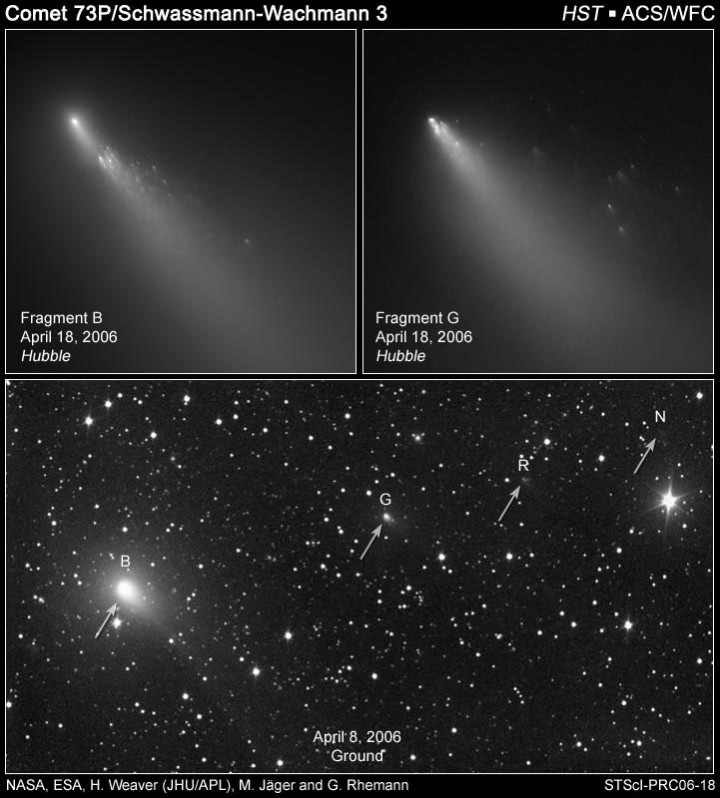 Fragmentos do cometa que se partiu em pedaços, 73P/Schwassmann Wachmann 3, capturados pelo telescópio espacial Hubble. Professor Napier estima que um enxame de pedaços de um grande cometa se chocou com a Terra há 12.900 anos, provocando extinções em massa, principalmente no continente Norte-Americano. Crédito: NASA / ESA / H.Weaver (JHU/APL) / M. Mutchler / Z.Levay (STScI)
