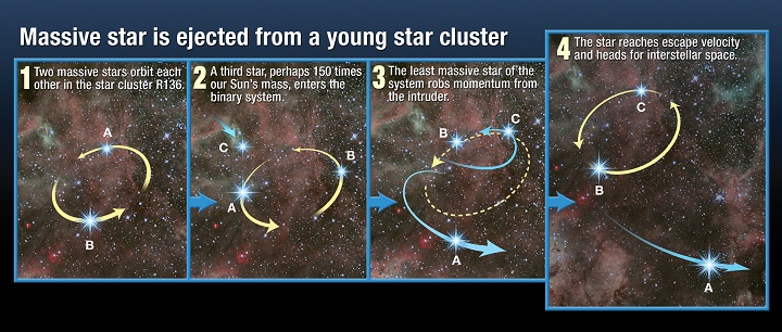 http://hubblesite.org/newscenter/archive/releases/2010/14/image/d/warn/