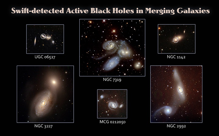 Galáxias ativas estudadas pelo SWIFT