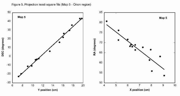 análise da precisão do gráfico Dunhuang