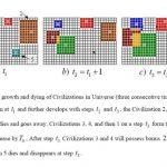 Paradoxo de Fermi: qual o impacto da expansão e colaboração entre civilizações alienígenas?