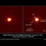 Éris devolve para Plutão o status de maior planeta anão