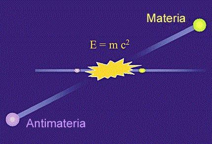 Matéria + Antimatéria = Energia: ao colidirem uma partícula de matéria com sua antimatéria transformam-se em energia pura, proporcional a massa consumida, gerando a energia E=mc². O novo estudo demonstra as equações necessárias para gerar matéria e antimatéria a partir do 'nada' com a energia fornecida por um feixe de laser de alta intensidade.