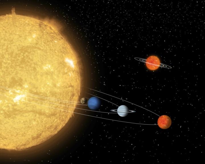 Sistema 55 Cancri