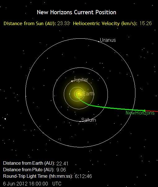 0e5059957da68 Perigosos escombros poderão trazer perigo a New Horizons quando ...