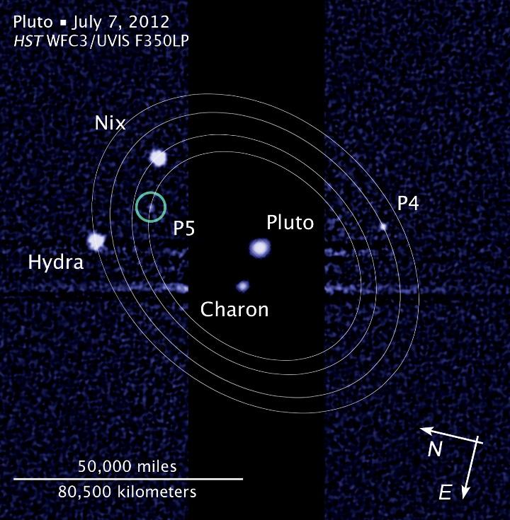 Sistema Plutão Caronte e as outras luas em escala. Crédito: Hubble