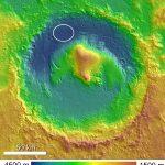 Panorama detalhado do ninho das rochas em Marte pela Curiosity