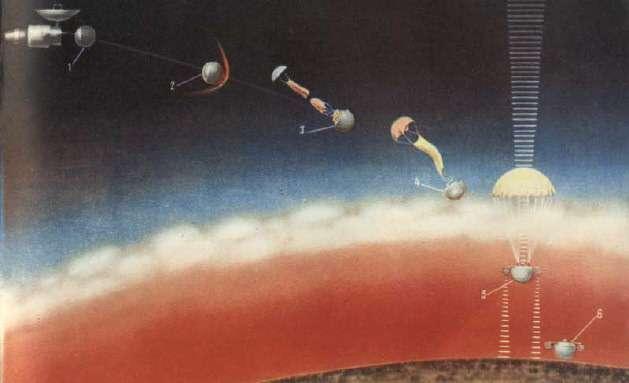 Ilustração da descida da sonda soviética Vênera 4 em Vênus