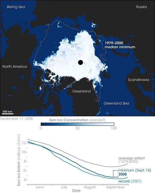 O oceano Ártico em 2008, 2007 e a média dos mínimos medidos no período 1979-2000