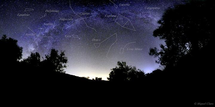 (*) A Via Láctea no céu de Vila Boim, Alentejo, Portugal, com anotações. Crédito©: Miguel Claro - julho de 2010