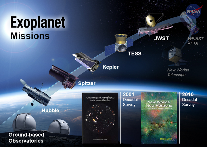 http://www.nasa.gov/sites/default/files/files/Kepler186_FINAL-Apr2014.pdf