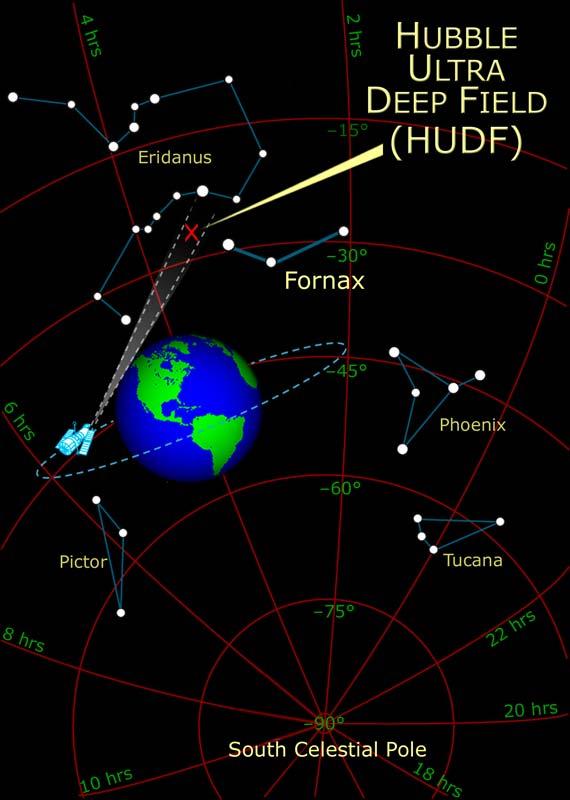 Localização de onde foi obtida a imagem HUDF no céu.