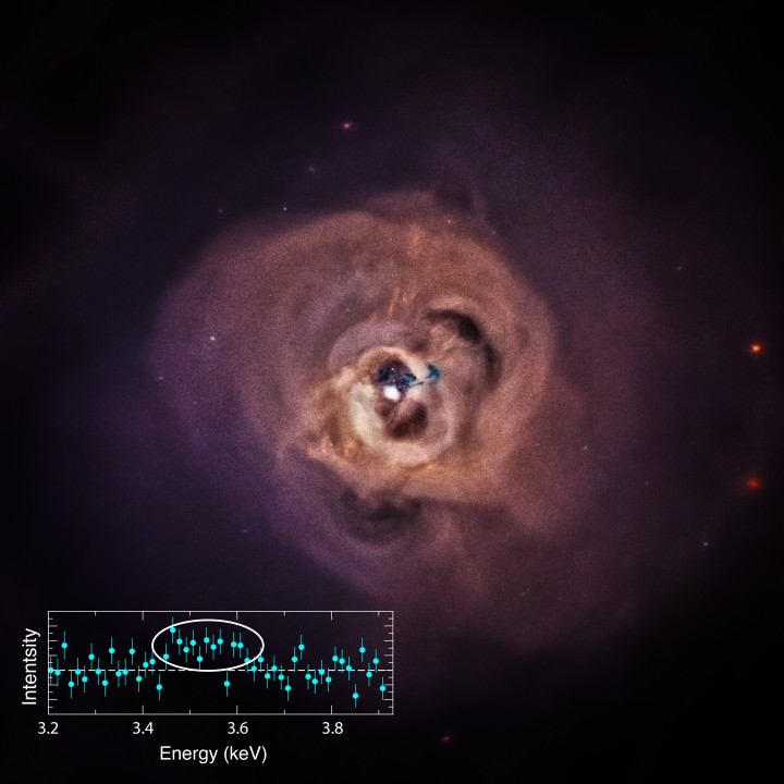 http://www.esa.int/spaceinimages/Images/2014/06/Mysterious_signal_in_the_Perseus_galaxy_cluster