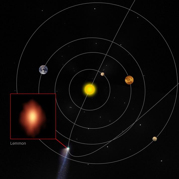 http://www.almaobservatory.org/images/newsreleases/140811_ALMA_comet_lemmon_01.jpg