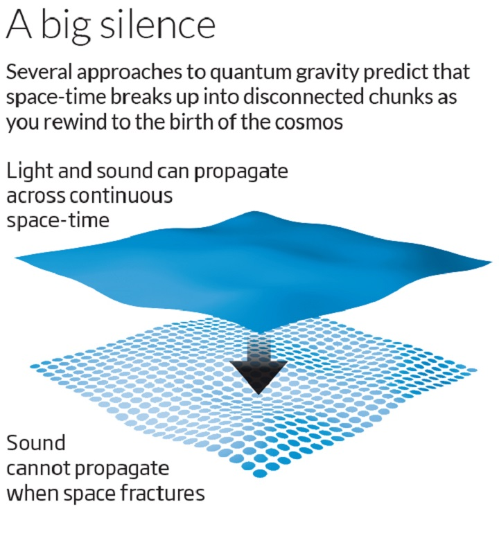 http://www.newscientist.com/data/images/archive/2973/29731801.jpg