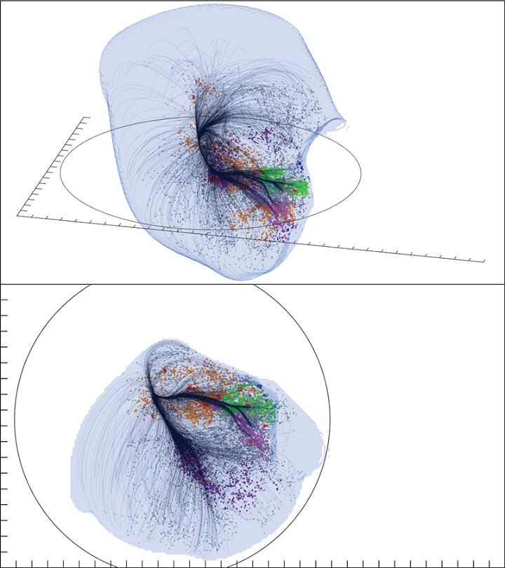 Duas visões do Superaglomerado Laniakea. A superfície exterior mostra a região dominada pela gravidade do Laniakea. As linhas de corrente, em preto, traçam os percursos dos fluxos galácticos à medida que são puxados para dentro do superaglomerado. As cores individuais das galáxias distinguem os componentes principais do Superalomerado Laniakea: o Superaglomerado Local histórico em verde, a região do Grande Atractor em laranja, o filamento Pavo-Indus em púrpura, e estruturas que incluem a Muralha de Antlia (constelação de Máquina Pneumática) e a nuvem de Fornalha-Erídano em magenta. Créditos: software de visualização interativa SDivision por DP no CEA/Saclay, França
