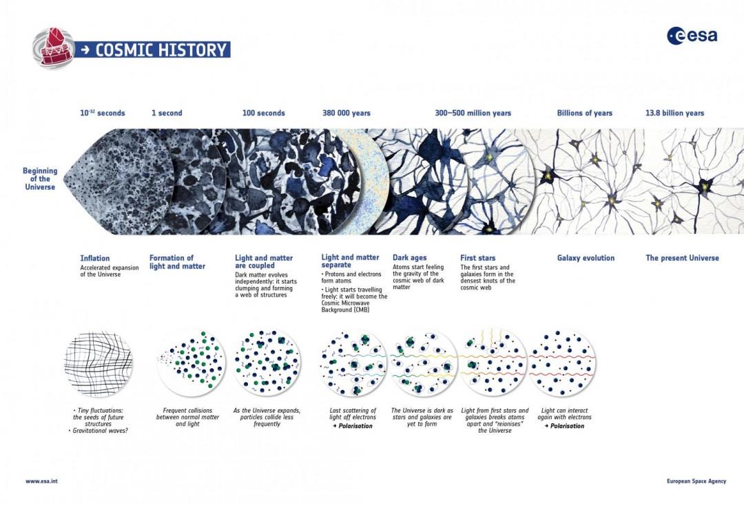 http://cdn.phys.org/newman/gfx/news/hires/2015/3-astronomersd.jpg