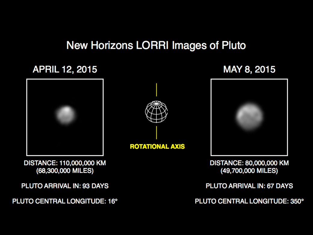 http://www.nasa.gov/sites/default/files/thumbnails/image/nh-apr12-may8-2015.jpg