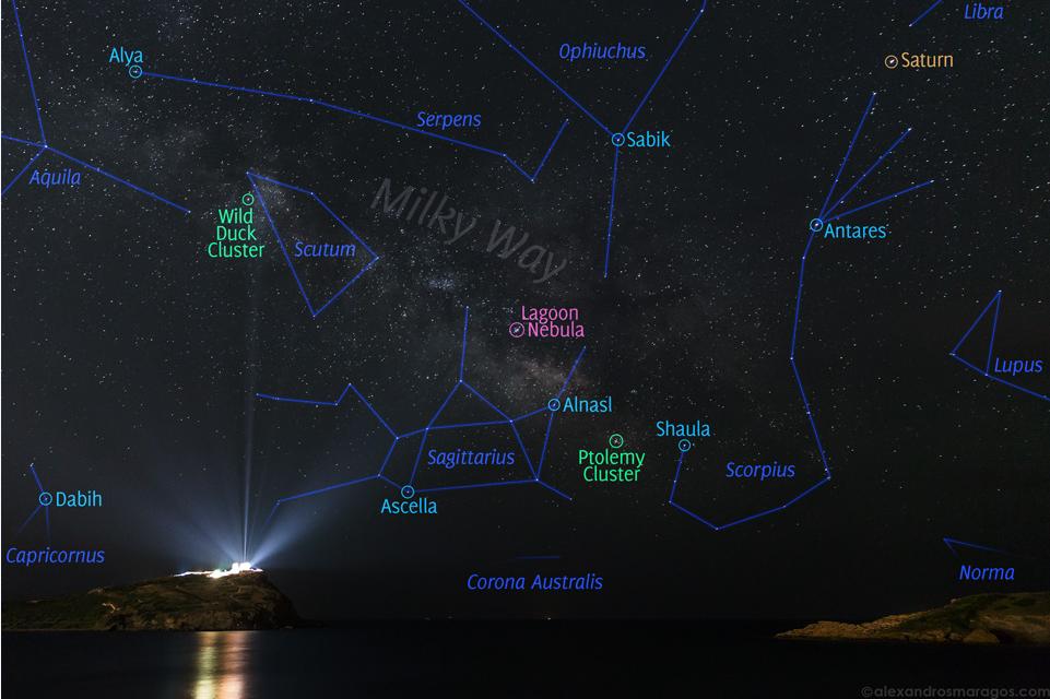 A Via Láctea e o Templo de Posseidon na Grécia por Alexandros Maragos com anotações