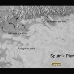 New Horizons revela os glaciares exóticos em Plutão