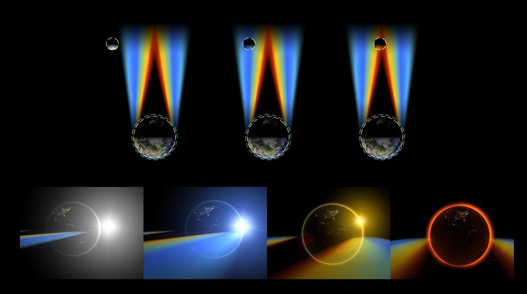https://pt.wikipedia.org/wiki/Eclipse_lunar