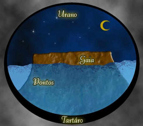 https://pt.wikipedia.org/wiki/T%C3%A1rtaro_(mitologia)