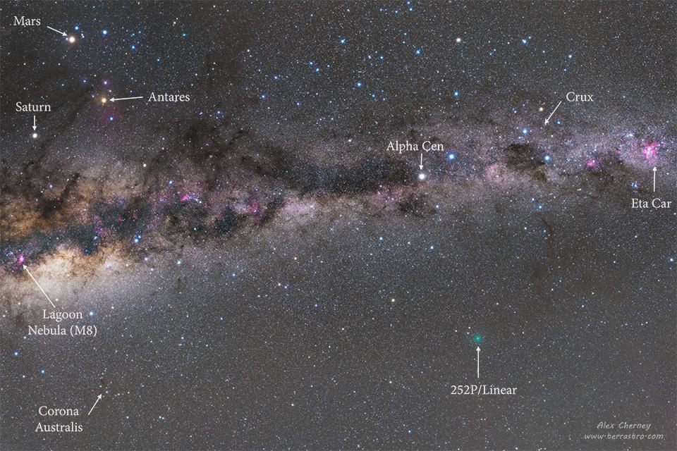 252P Saturno Marte MilkyWay_Alex_Cherney_anotado